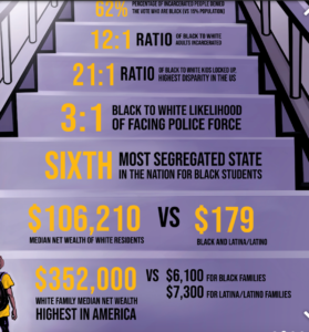NJ Racism Stairway